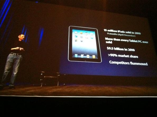Millones de iPad vendidos