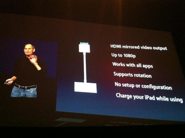 Adaptador HDMI - iPad 2 - 2 Marzo