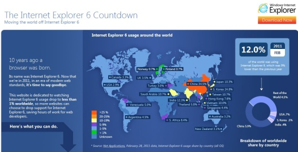 Internet Explorer 6 - Cuenta Atras